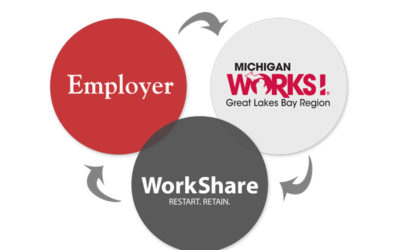 Work Share Program Offers Potential Solution to Permanent Layoffs